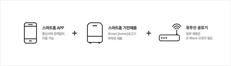 160421_smarthome-app_1
