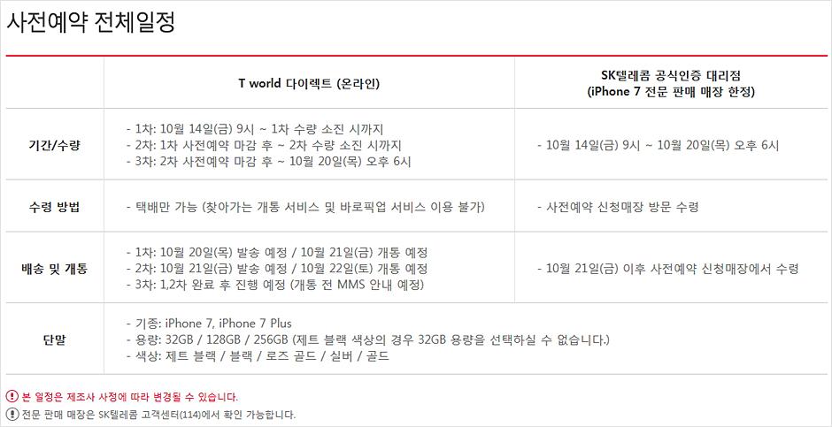 161013-iPhone7-SKT_2