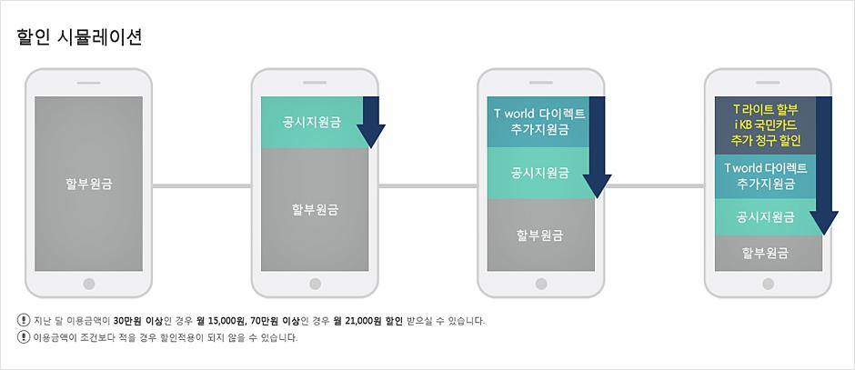 161013-iPhone7-SKT_6