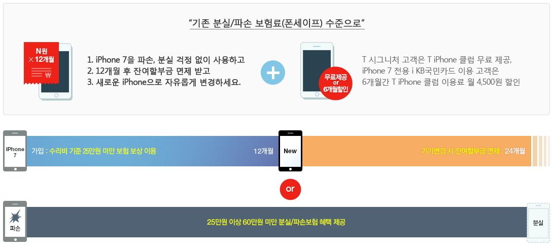 iphone7-launching-4