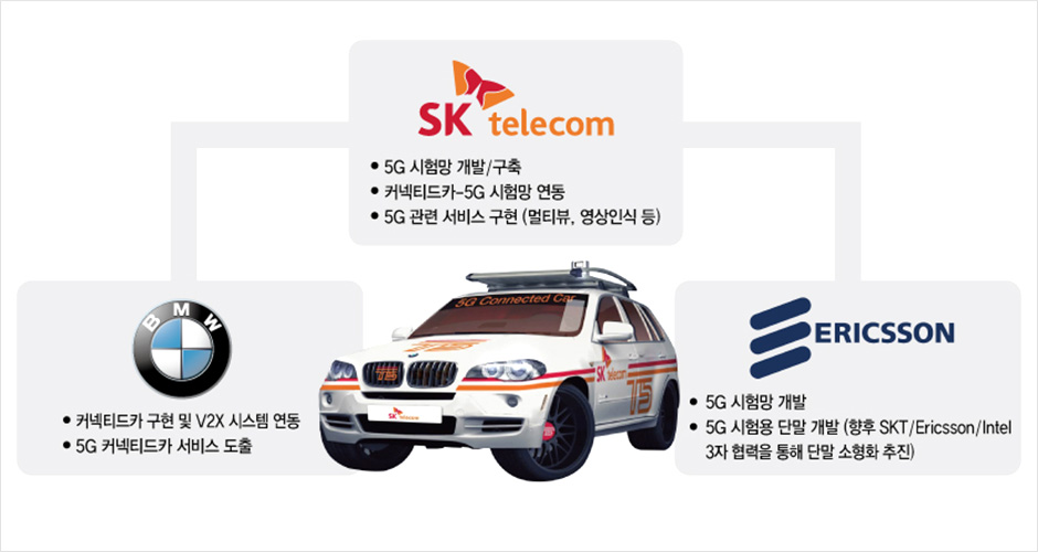 161117-5g-connected-car_6
