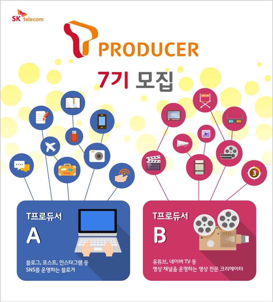 tproducer-7-1