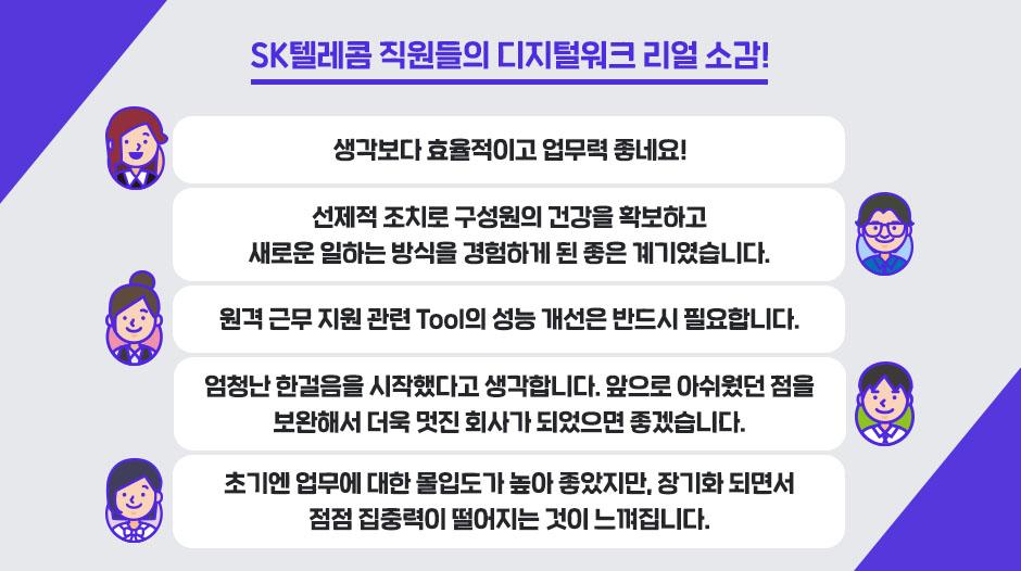 skt, sk텔레콤, 디지털워크, 재택근무