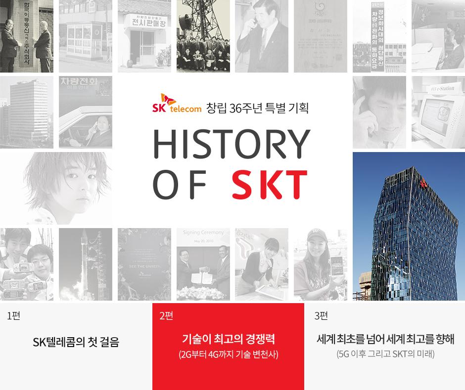 SKT, 창립36주년
