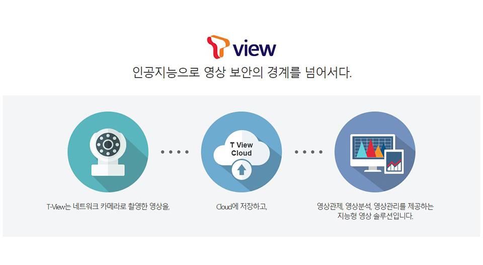 tview, 딥페이크, 클라우드영상보안, 영상보안, cctv