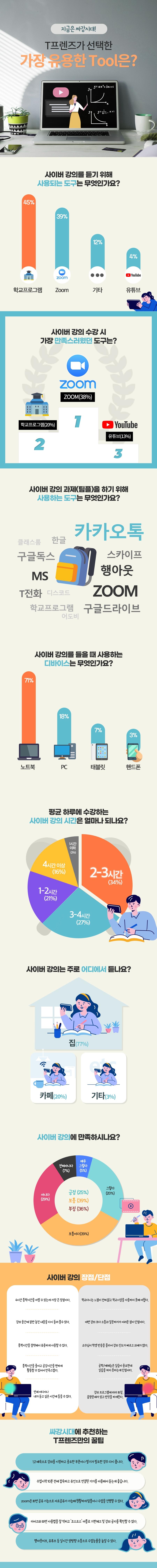 사이버강의, 온라인강의, 대학수업, ZOOM, T그룹통화, 사이버, 강의, 대학수업