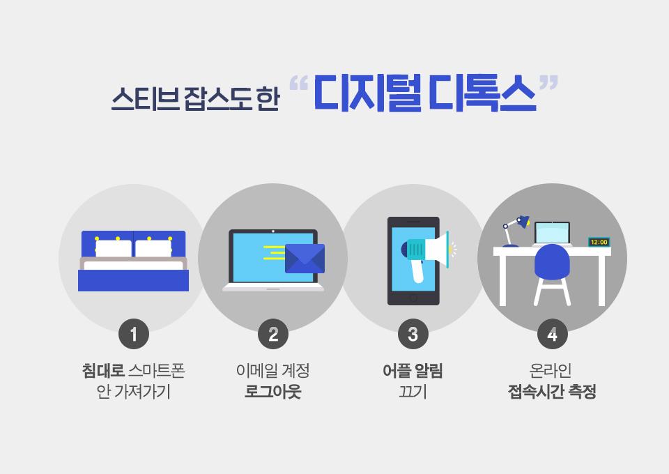 스마트폰중독, 스마트폰중독테스트, 디지털디톡스, 스마트폰과의존