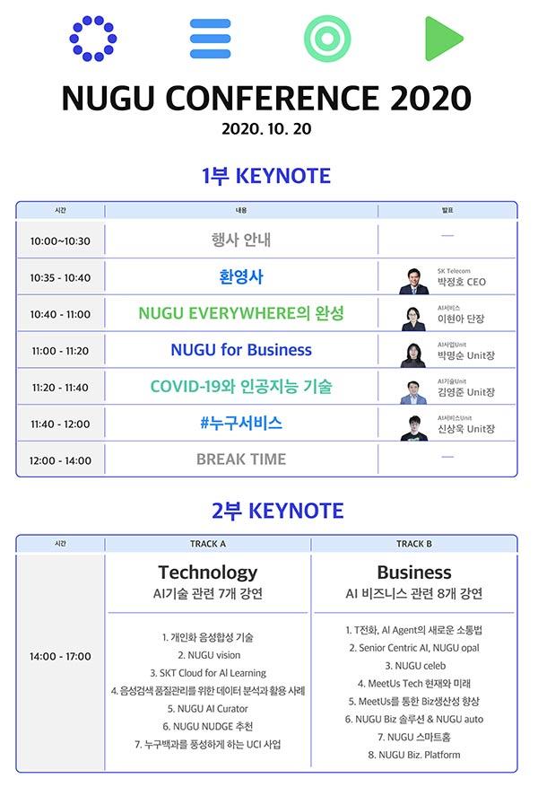 SKT, 누구 컨퍼런스 2020 언택트 개최