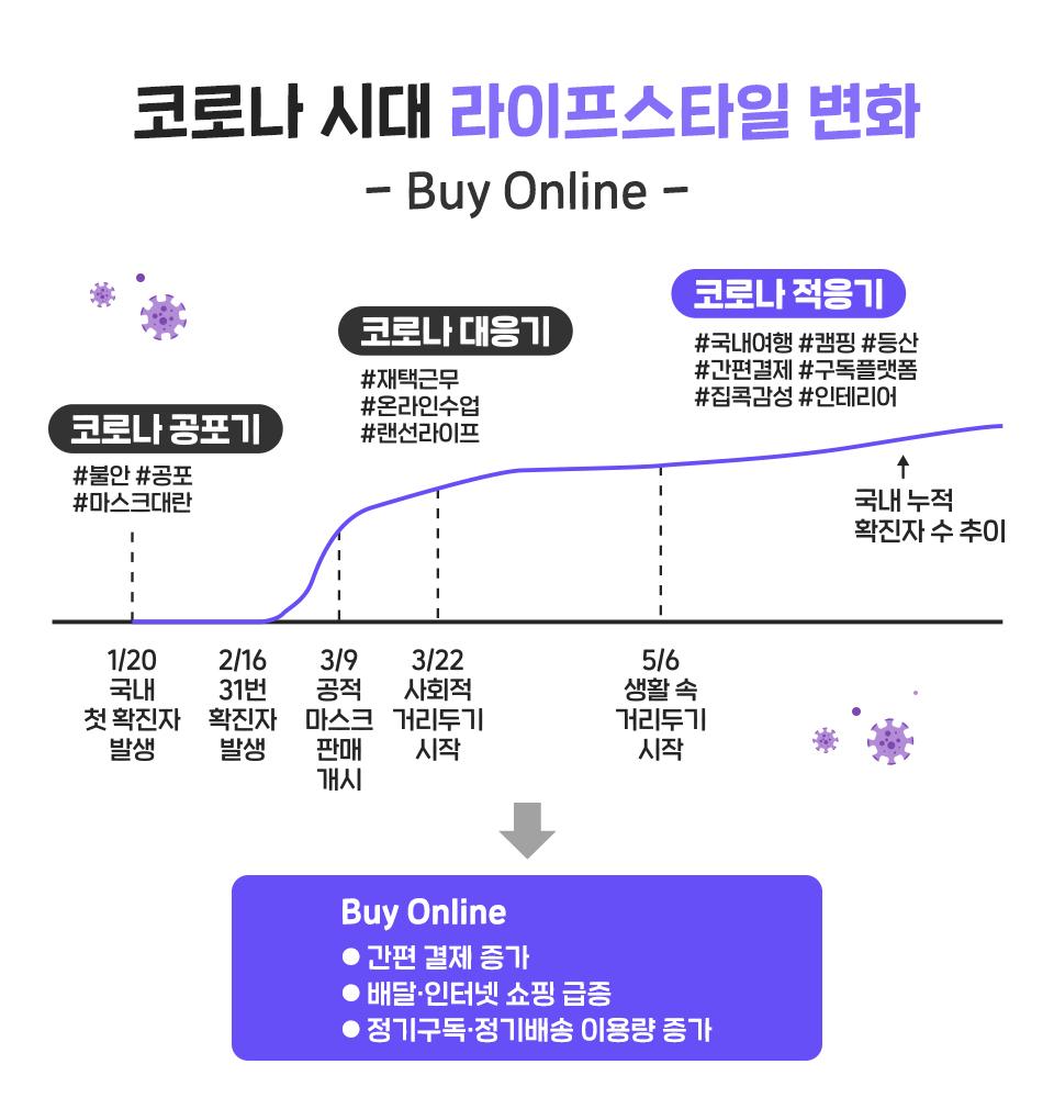 바이온라인, Buy ></p> <p style=