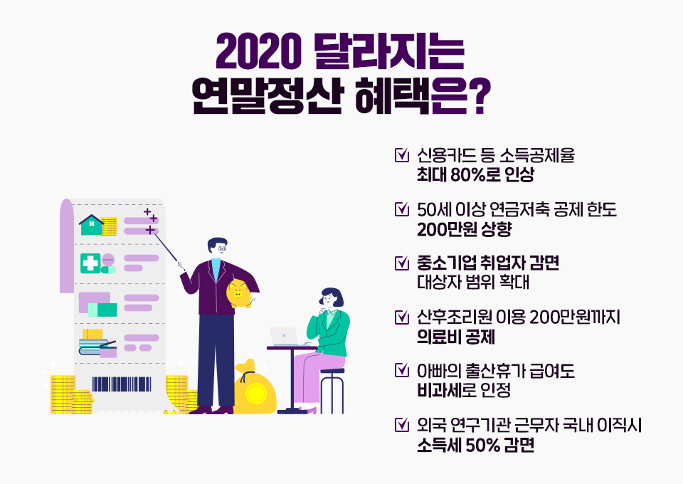 2020년 달라지는 연말정산 혜택, 연말정산