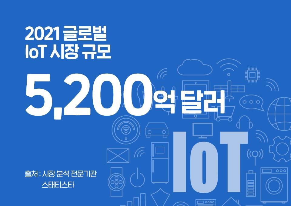 SKT, SK텔레콤, IT트렌드, IT전망, 5G스마트폰, 아이폰12, 폴더블, 롤러블, 스마트폰시장, zoom, 줌, 온라인화상회의플랫폼, 줌성장, 줌가입자수, IoT, IIoT, 사물인터넷, 사물인터넷시장전망, 챗봇, AI로봇, 인공지능로봇