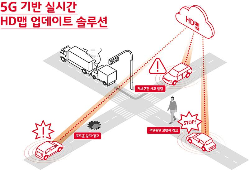 SKT, '대한민국 1호' 경제자유구역 5G 스마트시티로 재창조한다
