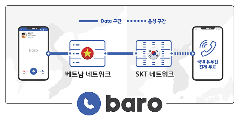 SKT 'baro', 베트남서 누적 200만콜 돌파