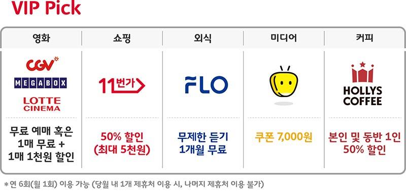 SKT, 5G 초시대 맞아 T멤버십 대폭 개편