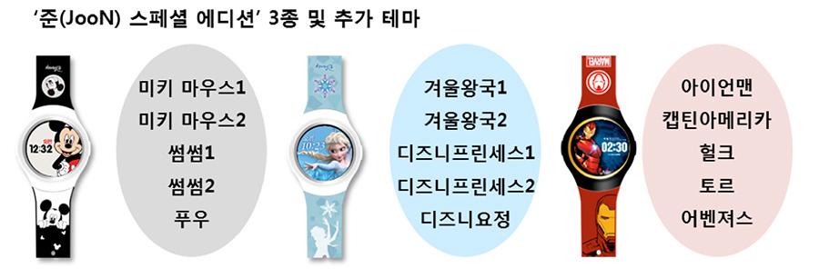 디즈니, 준 스페셜 에디션, JooN, SK텔레콤, 쿠키즈워치 준