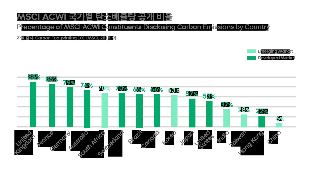 ESG, 서진석, 서진석의ESG코멘터리, 서진석의_코멘터리, 더블바텀라인, DBL, 사회적가치측정