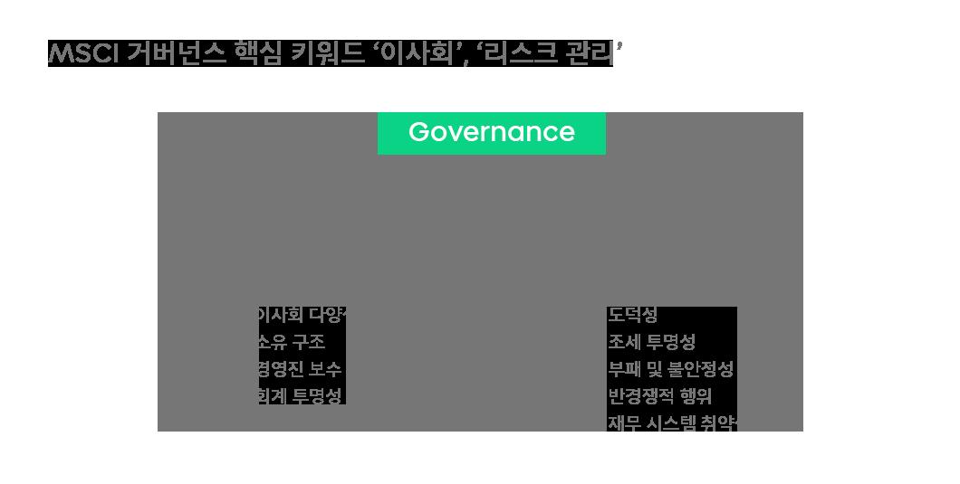 ESG, 서진석의ESG코멘터리, 서진석의_코멘터리, 서진석, 거버넌스