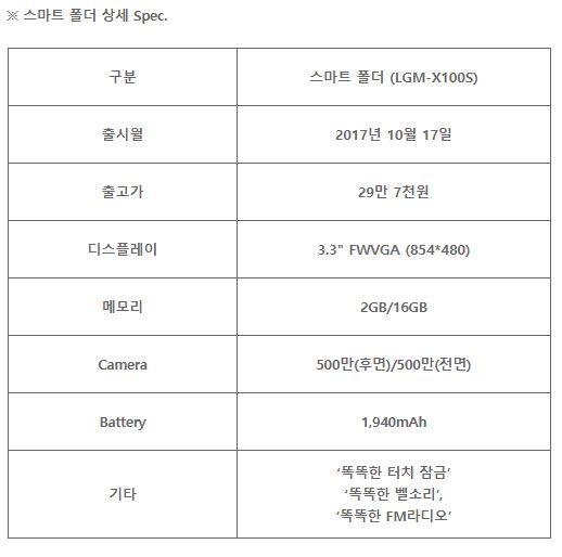SK텔레콤, 스마트 폴더, LGM-X100S, 실버 세대